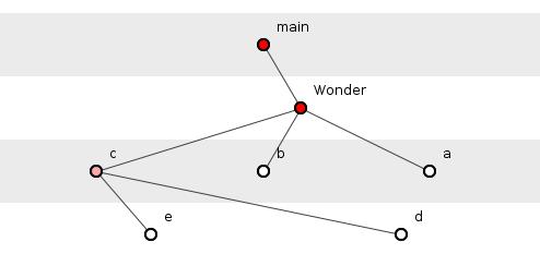 A third system